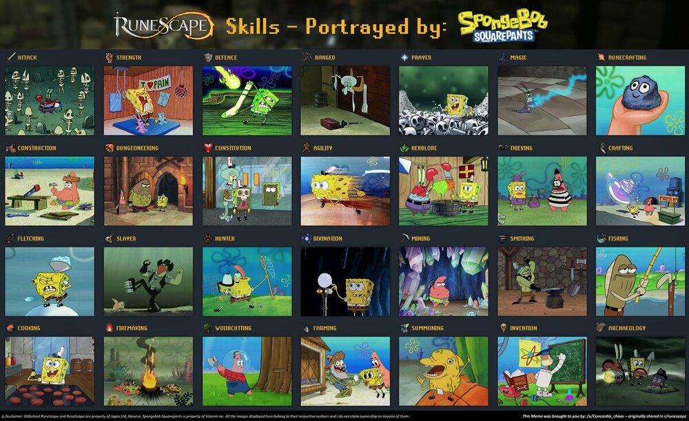 RS3_Skills_-_Portrayed_by_Sponge_Bob_Square_Pants.jpg